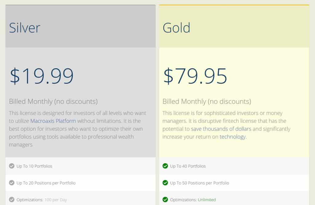 Macroaxis Pricing