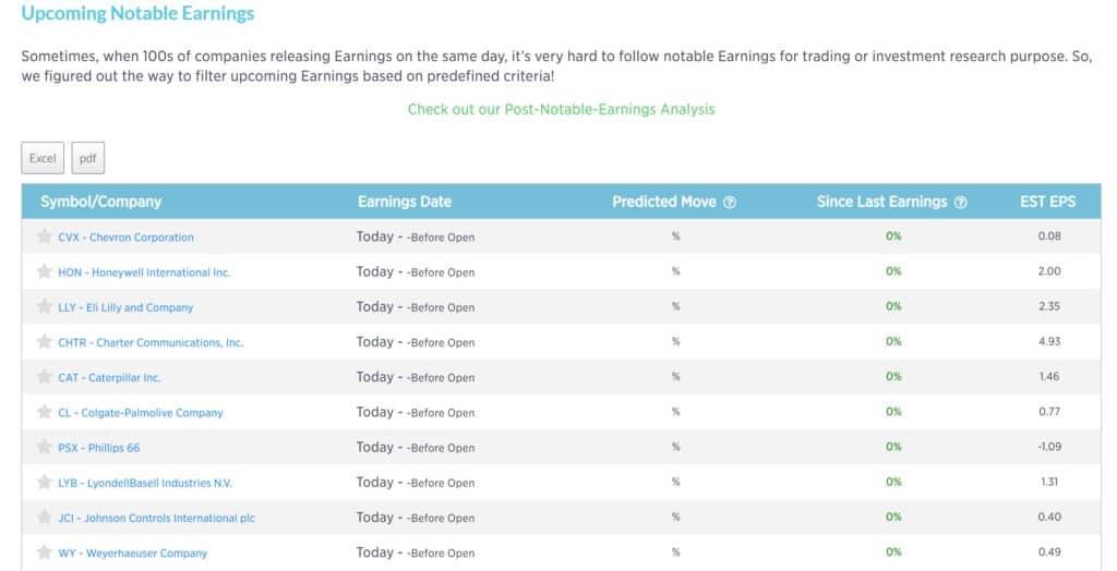 StockEarnings Trading Ideas