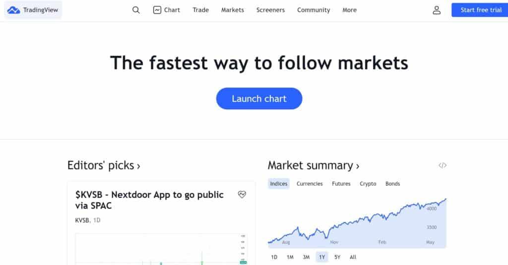 TradingView vs Thinkorswim - TradingView Homepage