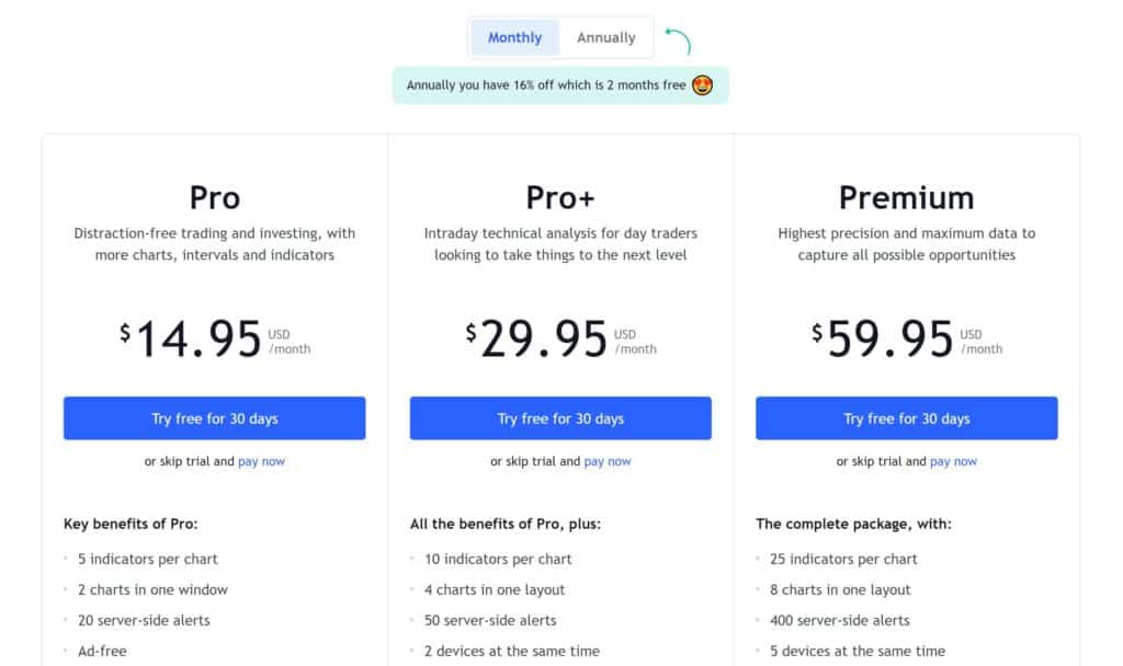 TradingView vs Thinkorswim - TradingView Pricing